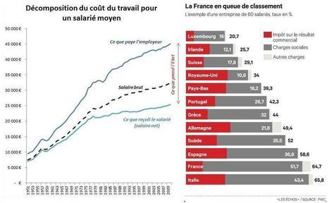 Twitter / Eric_Vetter : Depuis 40ans,droite et gauche ...   Société   Scoop.it