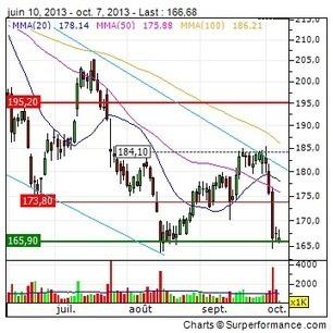 EQUINIX INC : Equinix Ad-IX Ecosystem Gains Global Momentum - 4-traders (press release)   Advertising Trading Desks   Scoop.it
