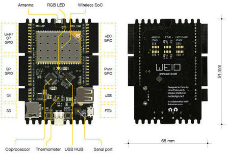 WeIO is an Open Source Hardware IoT Board Programmable from a Web Browser (Crowdfunding)   Embedded Systems News   Scoop.it