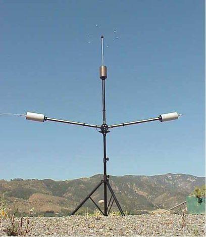 Military Antennas | Antennas Store | Scoop.it
