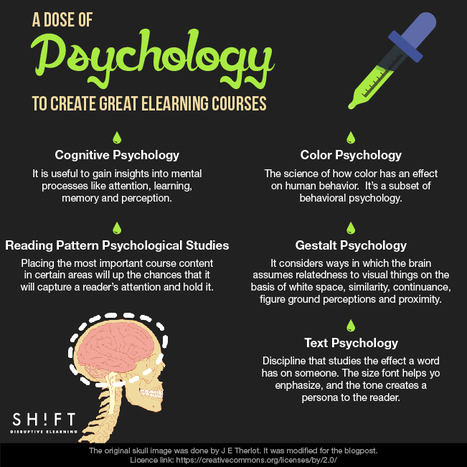 Add a Dose of Psychology to Create Great eLearning Courses | APRENDIZAJE | Scoop.it