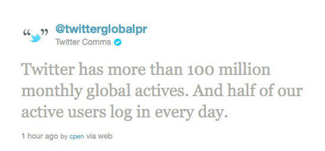 Technolog - Twitter now has 100 million active users monthly | socialmedia_nonprofits | Scoop.it