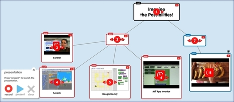 Popplet — for Mind Mapping, Sharing and Presenting | Moodle and Web 2.0 | Scoop.it