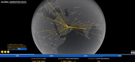 Global Migration | via Coomap - Esri | Univers géographique (geographical universe) | Scoop.it