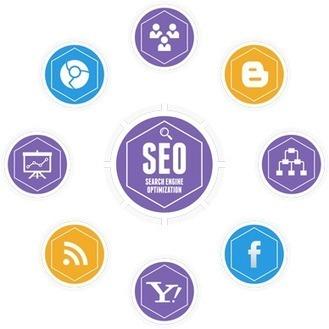 Advanced Internet Marketing | Social Business Solutions | Marketing | Scoop.it