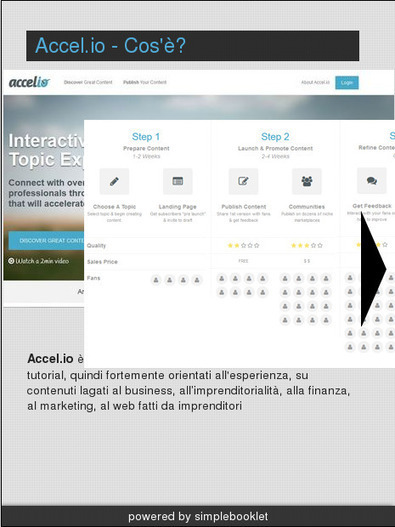 Accel.io : simplebooklet.com | MetidMatch 2013 - Accelio | Scoop.it
