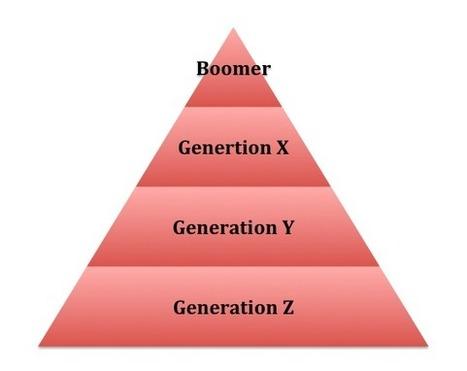 Generation Z Are Entering The Workforce | Bruce Mayhew Blog ... | Volunteer Engagement | Scoop.it
