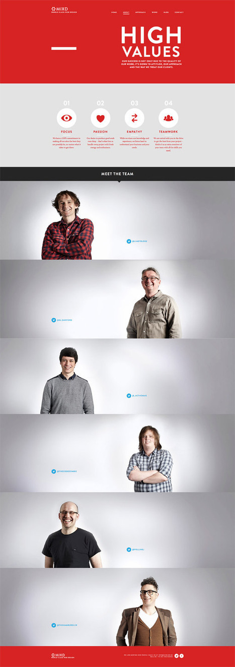 "Showcase of Creative ""Meet the Team"" About Pages 
