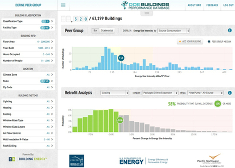 Free Building Performance Database Includes 60,000 Records - Energy Manager Today | Virtual insanity | Scoop.it
