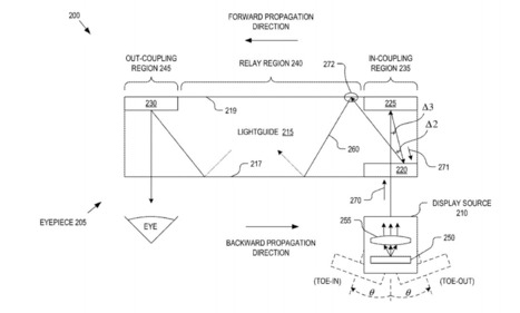 Google Patents Holograms For Glass, Which Could Involve Magic Leap | Expertiential Design | Scoop.it