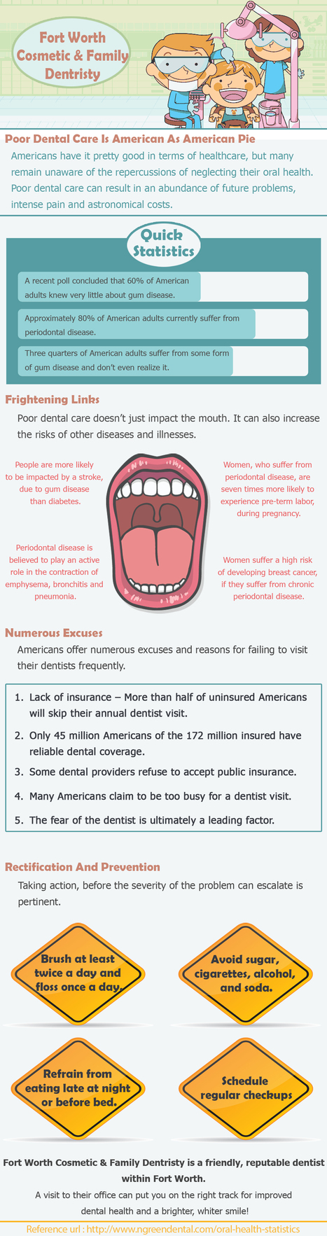 Fort worth Cosmetic & Family Dentistry | It is key to Happy life | Scoop.it