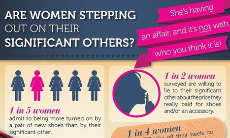 Do you prefer sex or stilettos? One in five women admit that new shoes turn ... - Daily Mail | Fashion | Scoop.it