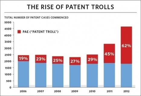 Contre les patent trolls, les brevets doivent être mieux rédigés | Libertés Numériques | Scoop.it