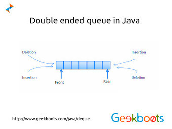Double Ended Queue in Java   Learn programming with examples   Scoop.it