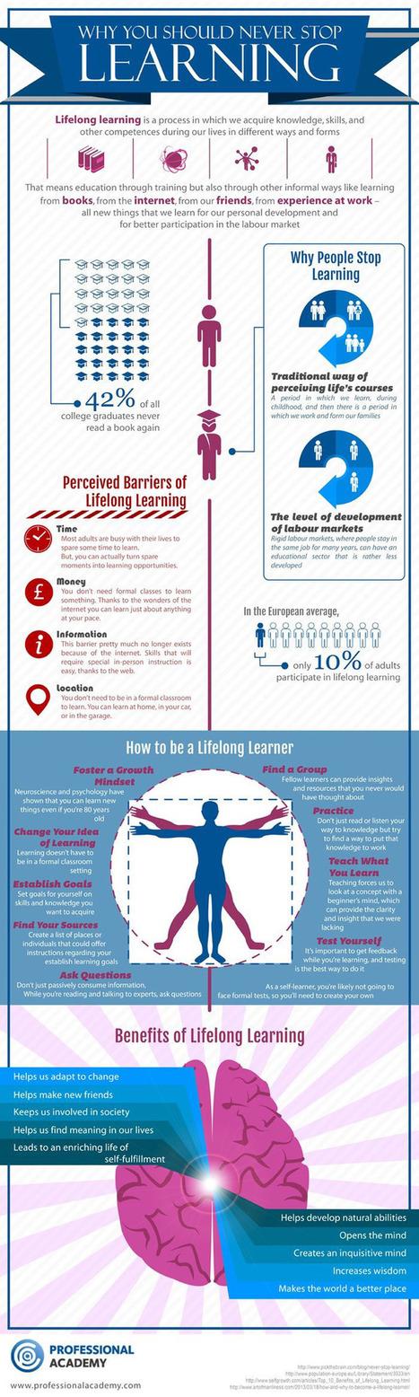 Por qué nunca hay que dejar de aprender #infografia #infographic #education | PREDA - Le contenu que l'on retient | Scoop.it