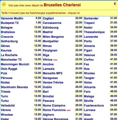 "Ryanair   ""World Travel"" info 世界旅行の情報   Scoop.it"