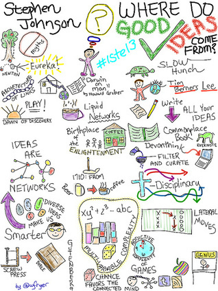 Creating Visual Notes on an iPad with ProCreate - Moving at the Speed of Creativity | EdTech Footenotes | Scoop.it
