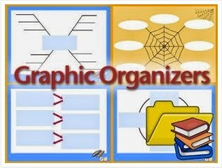 Concept Mapping/Graphic Organizers | Digital Learning Ideas | Scoop.it