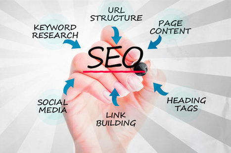 Maximise the Lifecycle of Your Old Content Without Compromising SEO | Newpath WEB | Scoop.it