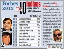 Sanjay Puri How about the 'real' Forbes List of India's Richest? | Bookchums | Scoop.it
