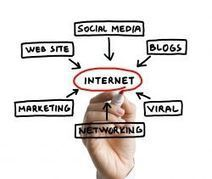 Internet Marketing Services That Can Skyrocket Any Online Business | Internet Marketing Services That Can Skyrocket Any Online Business | Scoop.it