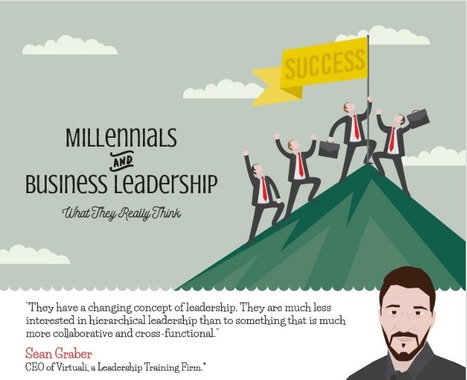 Millennials and Leadership: What They Really Think   Creating new possibilities   Scoop.it