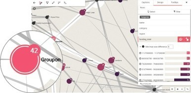 Linkurious - Understand the connections in your data | Data Visualization | Scoop.it