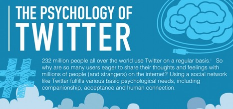The Psychology of Twitter | World's Best Infographics | Scoop.it