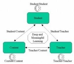 » Online learning sites you haven't heard of … maybe David Murphy's Occasional Blog | IKT och iPad i undervisningen | Scoop.it