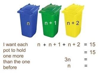 MEDIAN Don Steward secondary maths teaching: fifteen pens   Great Maths Teaching Ideas   Scoop.it
