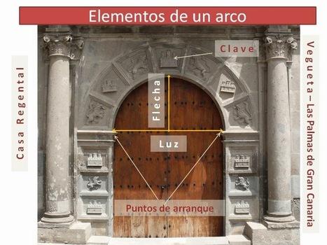 Matemáticas en el Felo. | FPB | Scoop.it
