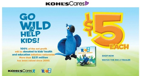 kohls coupon codes 30% off may 2014  | Coupons chase | Fashion Beauty  Coupons | Scoop.it