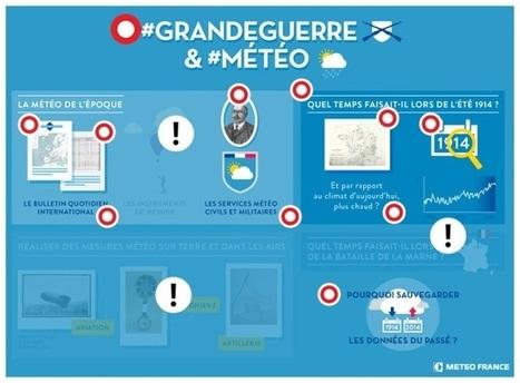 #GrandeGuerre et #météo par Météo-France by Météo-France | 14-18 la mémoire | Scoop.it