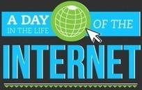 Chiffres : un jour sur Internet et les médias sociaux | Webmarketing & e-commerce | Scoop.it