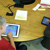 10 Great Classroom Activities Using iPad & Doc Cams | IPEVO Online Store | www.ipevo.com | What's up in education? | Scoop.it