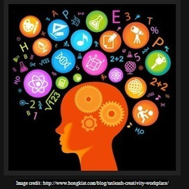 12 Excellent Creativity Resources for Teachers | 21st C Learning | Scoop.it