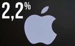 Comment fonctionne l'optimisation fiscale d'Apple ? - Paradis Fiscaux 2.0 | Pour une économie solidaire, équitable et durable | Scoop.it