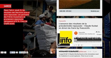 L'image et les réseaux pour mettre en valeurletravail des envoyés spéciaux | Radio France | Radio 2.0 (En & Fr) | Scoop.it
