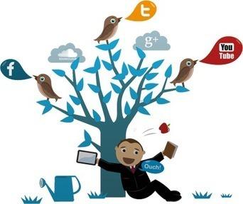 Buy youtube views | Business | Scoop.it