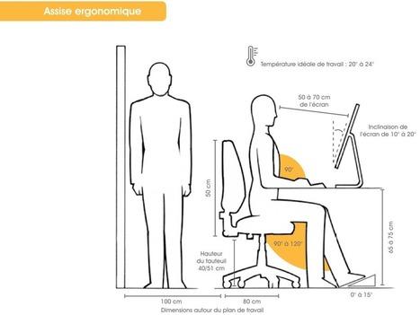 Guide d'achat et Conseils Fauteuils de Bureau - Negostock | Bien choisir son Fauteuil de Bureau | Scoop.it
