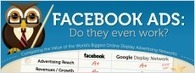 Google Display Network vs. Facebook Advertising vs. [Infographic]   WordStream   Online Marketing   Scoop.it