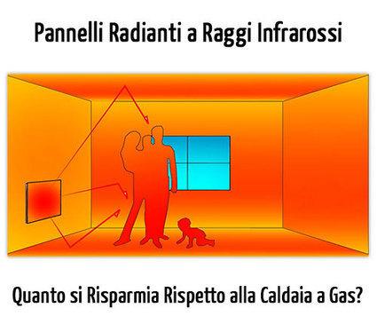 Pannelli Radianti a Raggi Infrarossi: 88% di Risparmio Energetico Rispetto a Sistemi Tradizionali | Eco-Edilizia e Risparmio Energetico | Scoop.it