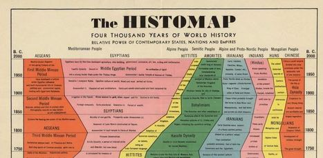The Entire History of the World | Good Advice | Scoop.it