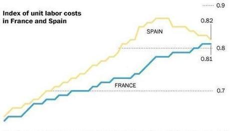 «The Washington Post» teme que Francia no esté a la altura del esfuerzo español | marketing en redes sociales | Scoop.it