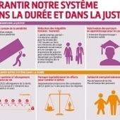 Retraites : Garantir notre système dans la durée et la justice   Actualité de la politique française   Scoop.it