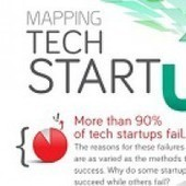 90% of Tech Startups Fail [Infographic] | Walter's entrepreneur highlights | Scoop.it