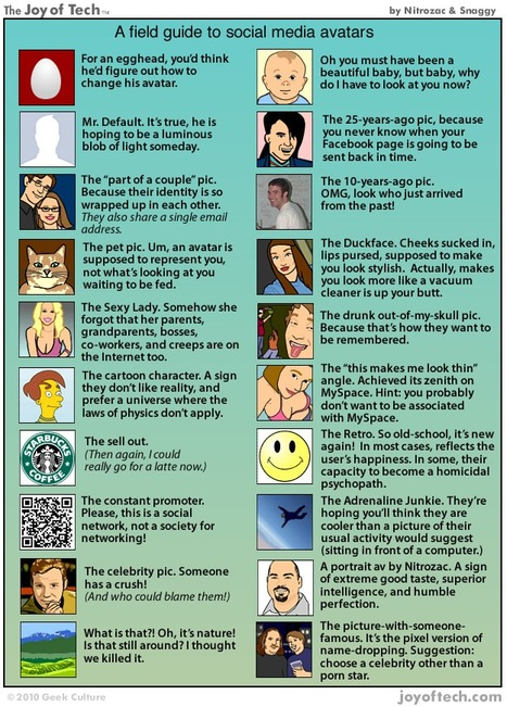 A Field Guide to Social Media Avatars (Comic) | Keep learning | Scoop.it