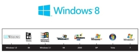 Microsoft's new Windows 8 logo: This one looks like a window | Windows 8 Debuts 2012 | Scoop.it