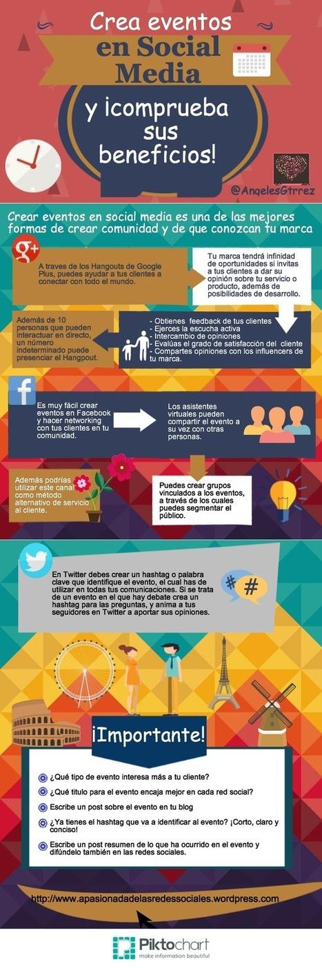 Crea eventos en Redes Sociales y comprueba sus beneficios #infografia #infographic #socialmedia | Todo Web 2.0 | Scoop.it