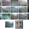 Electrical Control Panels Manufacturers